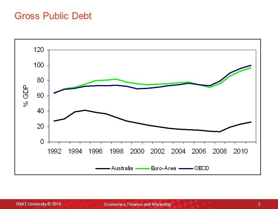 RMIT University © 2010 Economics, Finance and Marketing 2 Gross Public Debt