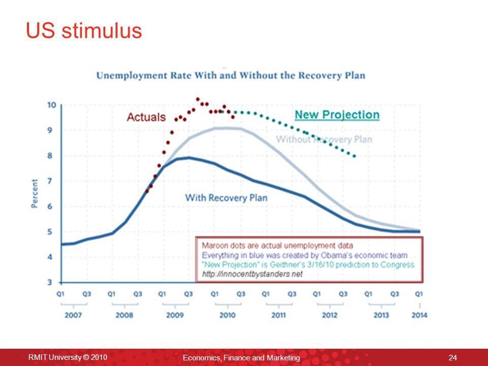 RMIT University © 2010 Economics, Finance and Marketing 24 US stimulus
