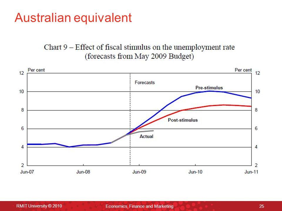 RMIT University © 2010 Economics, Finance and Marketing 25 Australian equivalent