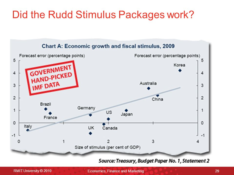 RMIT University © 2010 Economics, Finance and Marketing 29 Did the Rudd Stimulus Packages work