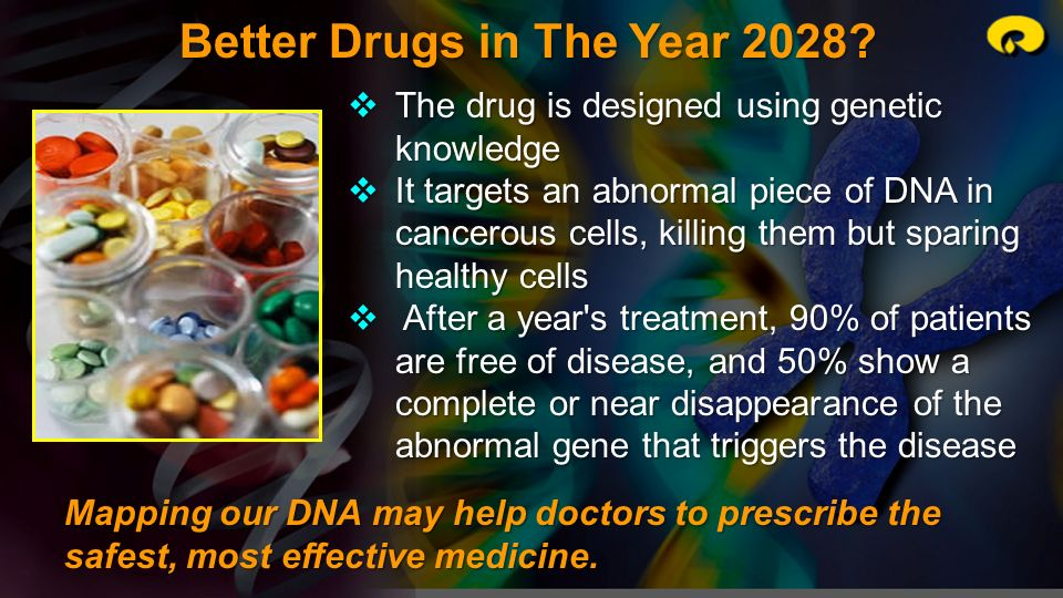 The drug is designed using genetic knowledge The drug is designed using genetic knowledge It targets an abnormal piece of DNA in cancerous cells, kill