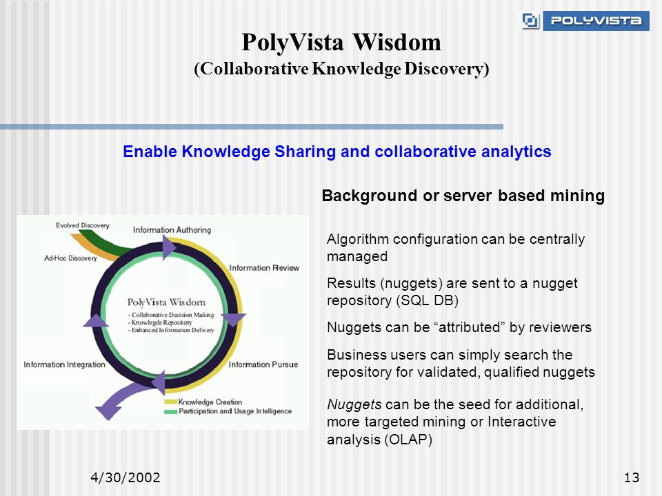 4/30/200213 PolyVista Wisdom (Collaborative Knowledge Discovery) Background or server based mining Algorithm configuration can be centrally managed Nuggets can be the seed for additional, more targeted mining or Interactive analysis (OLAP) Business users can simply search the repository for validated, qualified nuggets Results (nuggets) are sent to a nugget repository (SQL DB) Nuggets can be attributed by reviewers Enable Knowledge Sharing and collaborative analytics