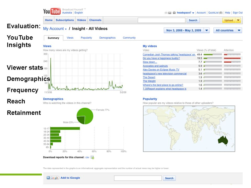 Evaluation: YouTube Insights Viewer stats Demographics Frequency Reach Retainment