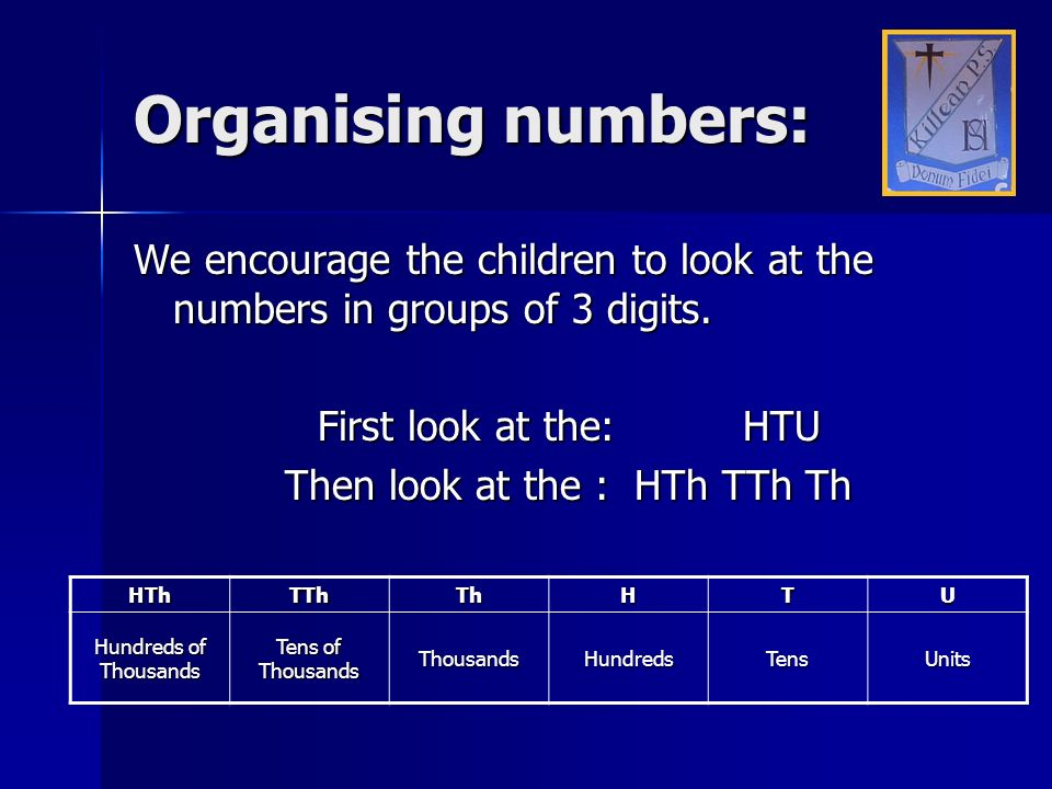 Organising numbers: We encourage the children to look at the numbers in groups of 3 digits. First look at the: HTU Then look at the : HTh TTh Th HThTT