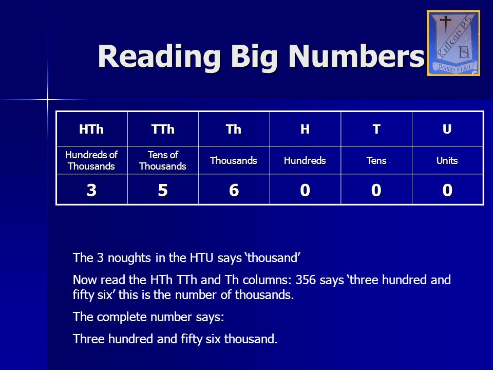 Reading Big Numbers The 3 noughts in the HTU says thousand Now read the HTh TTh and Th columns: 356 says three hundred and fifty six this is the numbe