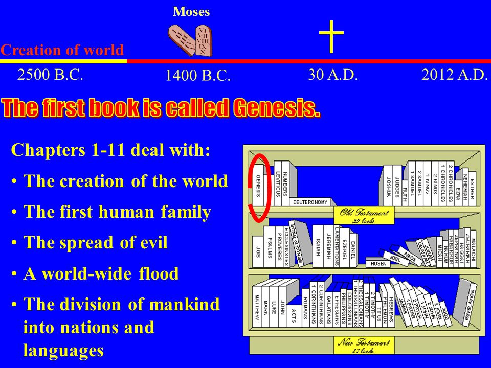 Moses Chapters 1-11 deal with: The creation of the world The first human family The spread of evil A world-wide flood The division of mankind into nat