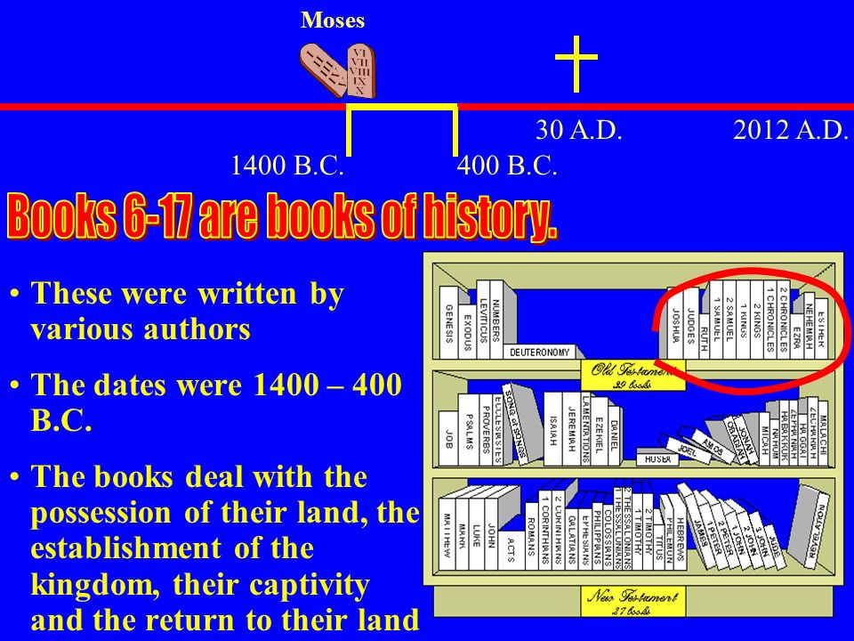 Moses These were written by various authors The dates were 1400 – 400 B.C. The books deal with the possession of their land, the establishment of the
