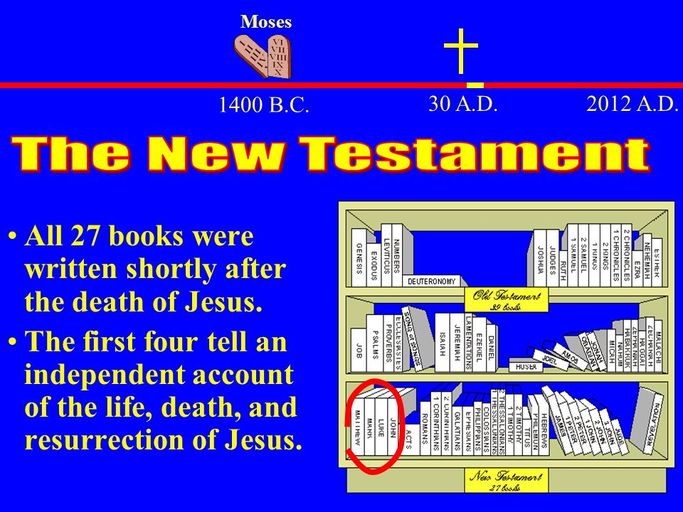 Moses All 27 books were written shortly after the death of Jesus. The first four tell an independent account of the life, death, and resurrection of J