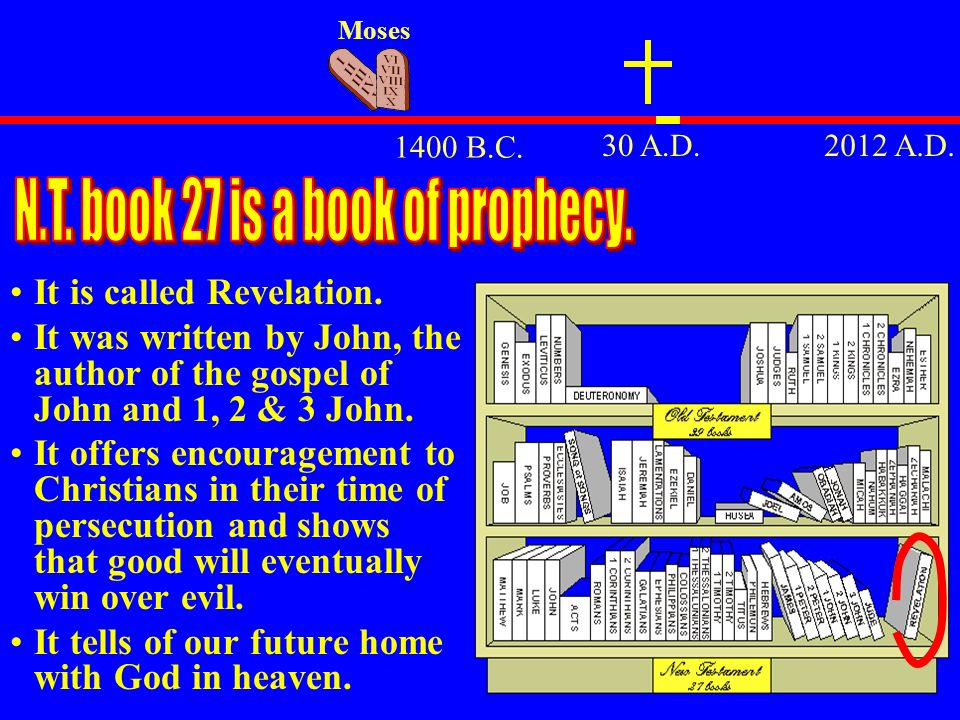 Moses It is called Revelation. It was written by John, the author of the gospel of John and 1, 2 & 3 John. It offers encouragement to Christians in th