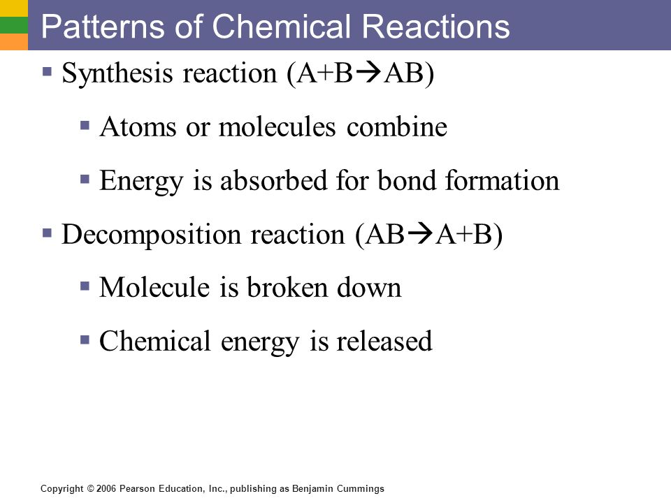 Copyright © 2006 Pearson Education, Inc., publishing as Benjamin Cummings Patterns of Chemical Reactions Synthesis reaction (A+B AB) Atoms or molecule