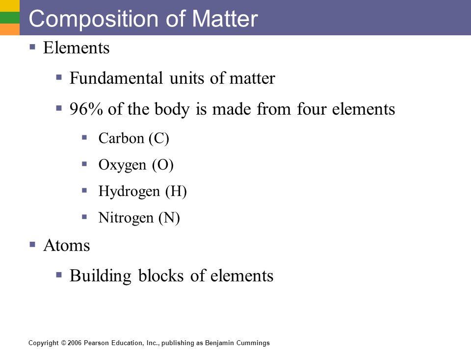 Copyright © 2006 Pearson Education, Inc., publishing as Benjamin Cummings Atomic Structure Nucleus Protons (p + ) Neutrons (n 0 ) Outside of nucleus Electrons (e - ) Figure 2.1