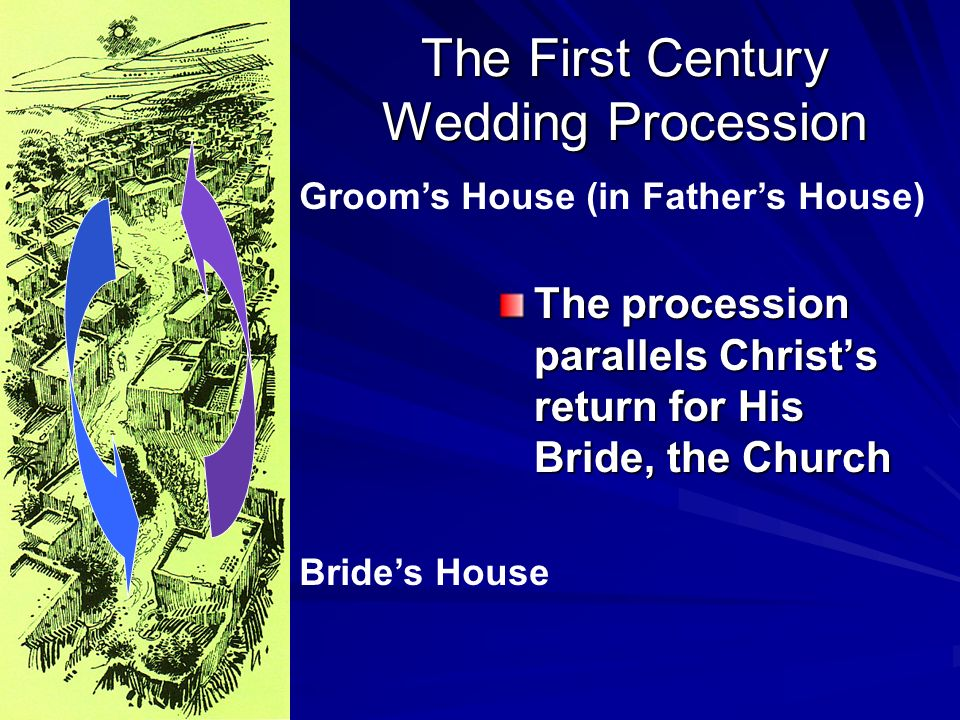Marriage Backgrounds in Jewish Literature Marriage depicts Christs love for the church (Eph. 5)