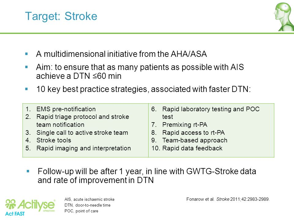 Target: Stroke A multidimensional initiative from the AHA/ASA Aim: to ensure that as many patients as possible with AIS achieve a DTN 60 min 10 key be
