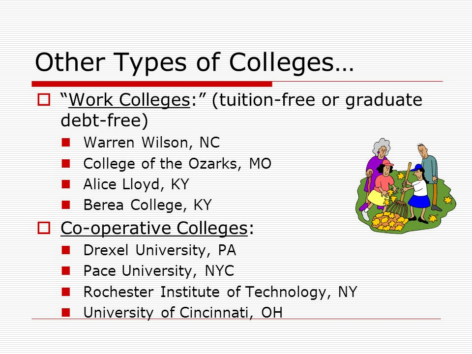 Other Types of Colleges… Work Colleges: (tuition-free or graduate debt-free) Warren Wilson, NC College of the Ozarks, MO Alice Lloyd, KY Berea College, KY Co-operative Colleges: Drexel University, PA Pace University, NYC Rochester Institute of Technology, NY University of Cincinnati, OH