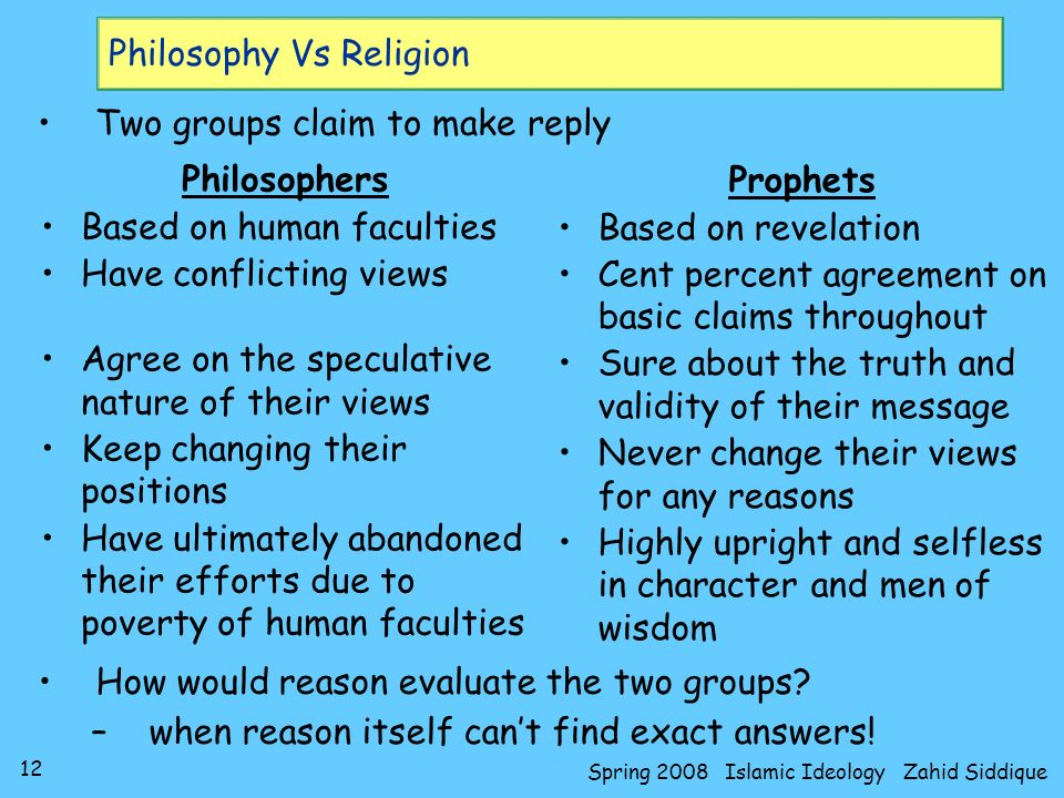 12 Spring 2008 Islamic Ideology Zahid Siddique Philosophy Vs Religion Philosophers Based on human faculties Have conflicting views Agree on the specul