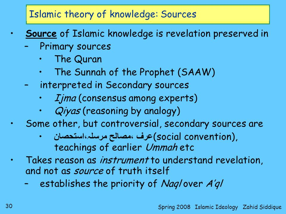 30 Spring 2008 Islamic Ideology Zahid Siddique Islamic theory of knowledge: Sources Source of Islamic knowledge is revelation preserved in –Primary so