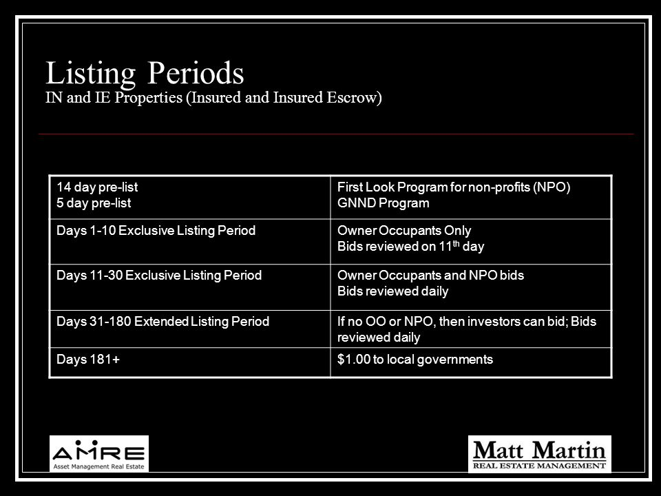 Listing Periods IN and IE Properties (Insured and Insured Escrow) 14 day pre-list 5 day pre-list First Look Program for non-profits (NPO) GNND Program