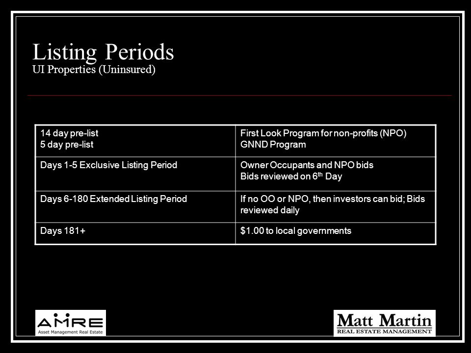 Listing Periods UI Properties (Uninsured) 14 day pre-list 5 day pre-list First Look Program for non-profits (NPO) GNND Program Days 1-5 Exclusive List