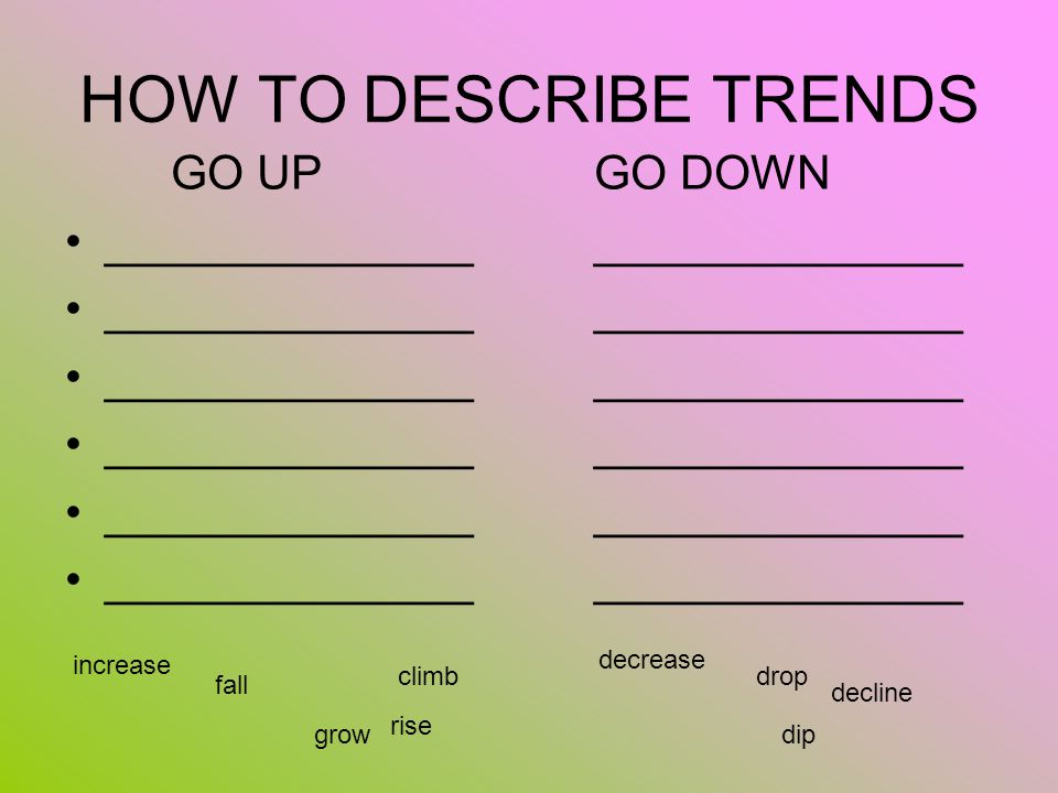 HOW TO DESCRIBE TRENDS GO UP GO DOWN ______________ increase fall decrease climbdrop decline rise growdip