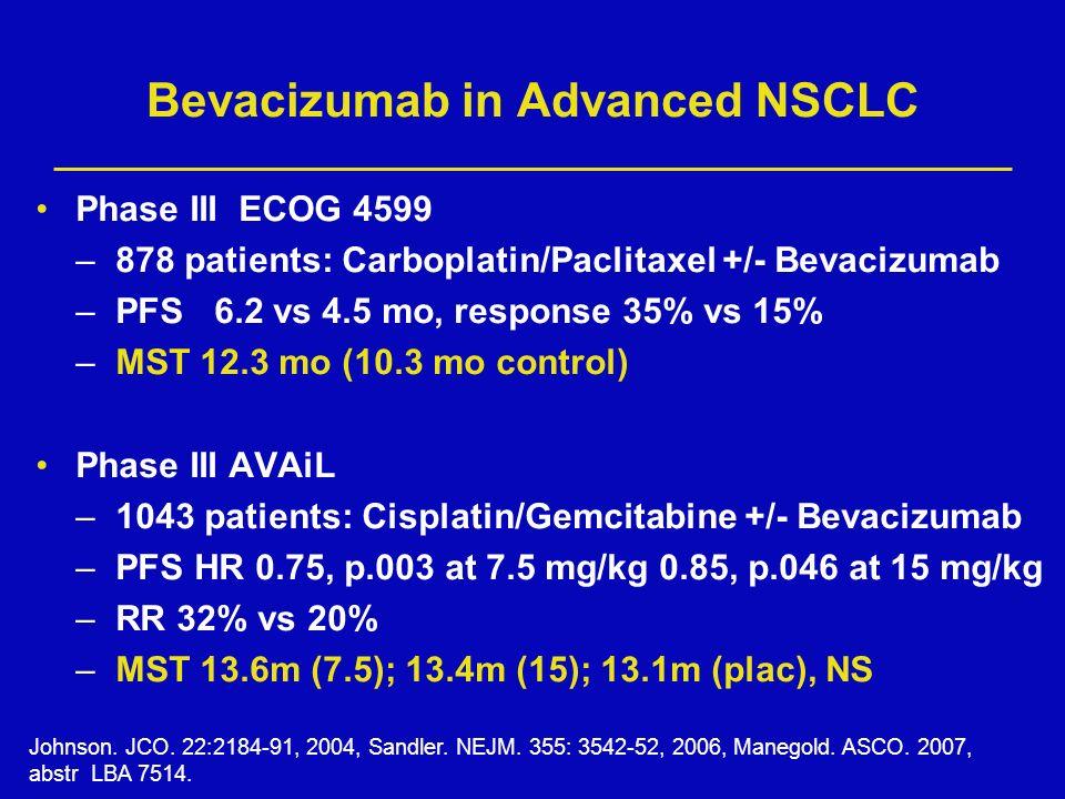 Bevacizumab in Advanced NSCLC Phase III ECOG 4599 –878 patients: Carboplatin/Paclitaxel +/- Bevacizumab –PFS 6.2 vs 4.5 mo, response 35% vs 15% –MST 1
