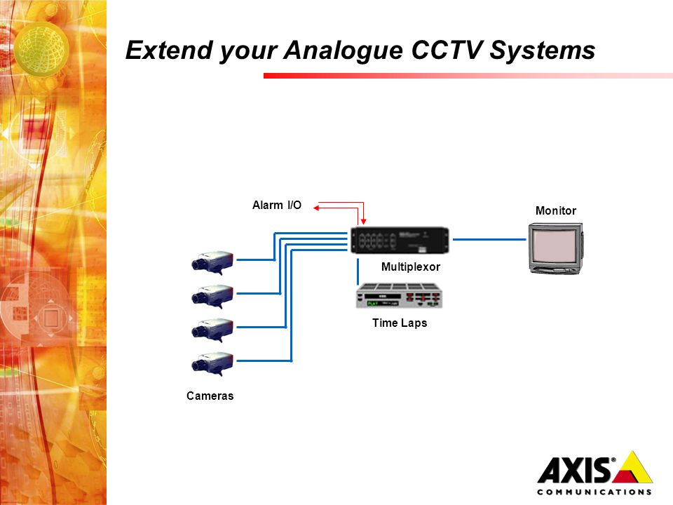 Extend your Analogue CCTV Systems Multiplexor Alarm I/O Monitor Time Laps Cameras