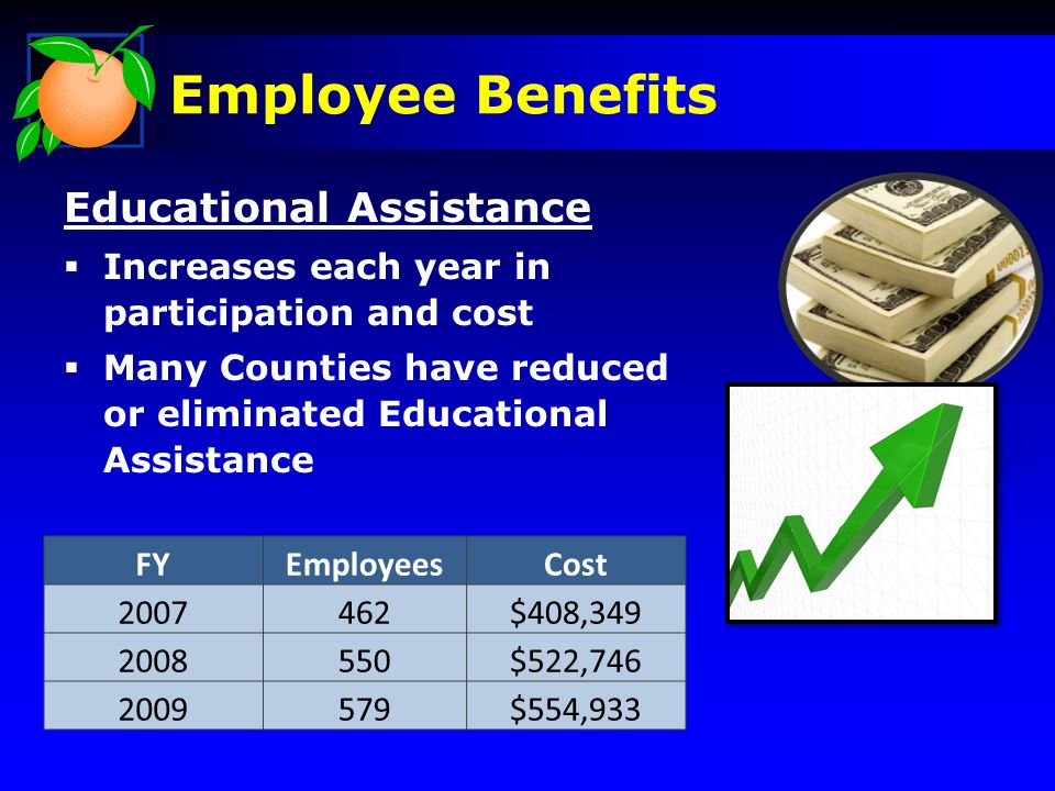 Employee Benefits Educational Assistance Increases each year in participation and cost Many Counties have reduced or eliminated Educational Assistance FYEmployeesCost $408, $522, $554,933