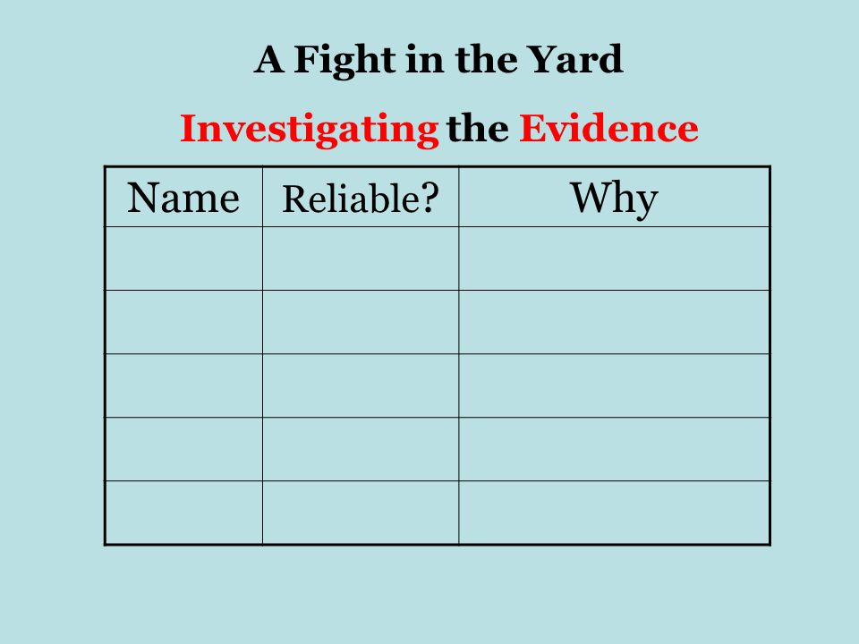 Your Task To investigate the different pieces of evidence you have been given To decide who is the most reliable and why you think they are reliable or not To come to a conclusion as to who started the fight, supported by your reasons based on the evidence you have A Structure to help you write your answer.