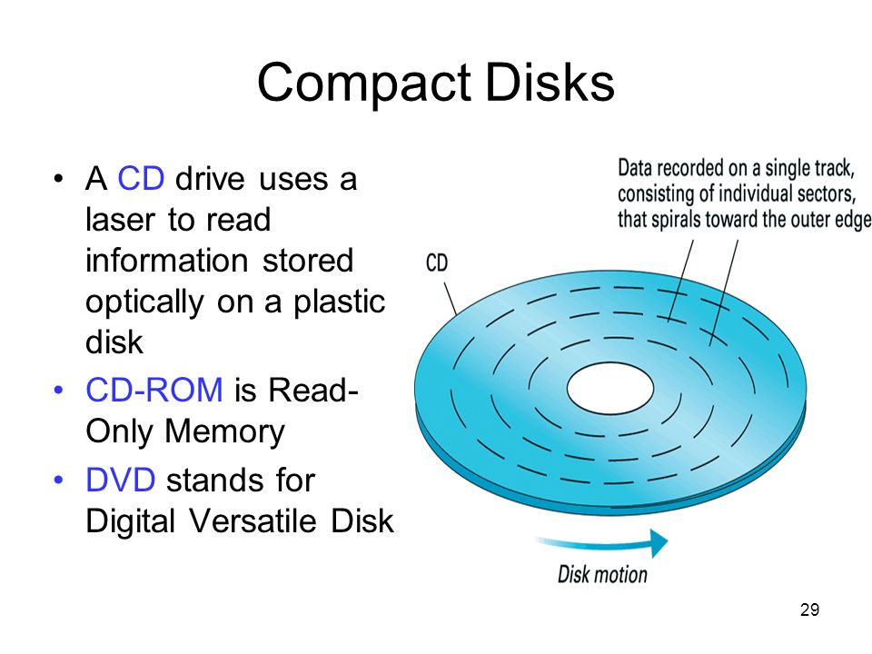 29 Compact Disks A CD drive uses a laser to read information stored optically on a plastic disk CD-ROM is Read- Only Memory DVD stands for Digital Ver