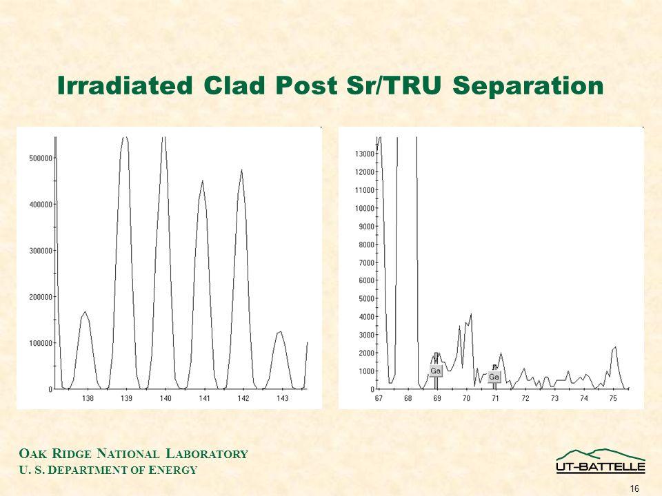 O AK R IDGE N ATIONAL L ABORATORY U. S. D EPARTMENT OF E NERGY 16 Irradiated Clad Post Sr/TRU Separation