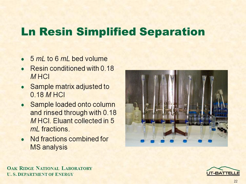 O AK R IDGE N ATIONAL L ABORATORY U. S. D EPARTMENT OF E NERGY 22 Ln Resin Simplified Separation 5 mL to 6 mL bed volume Resin conditioned with 0.18 M