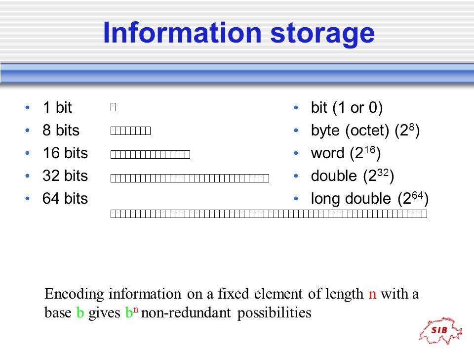 Information storage 1 bit 8 bits 16 bits 32 bits 64 bits bit (1 or 0) byte (octet) (2 8 ) word (2 16 ) double (2 32 ) long double (2 64 ) Encoding inf