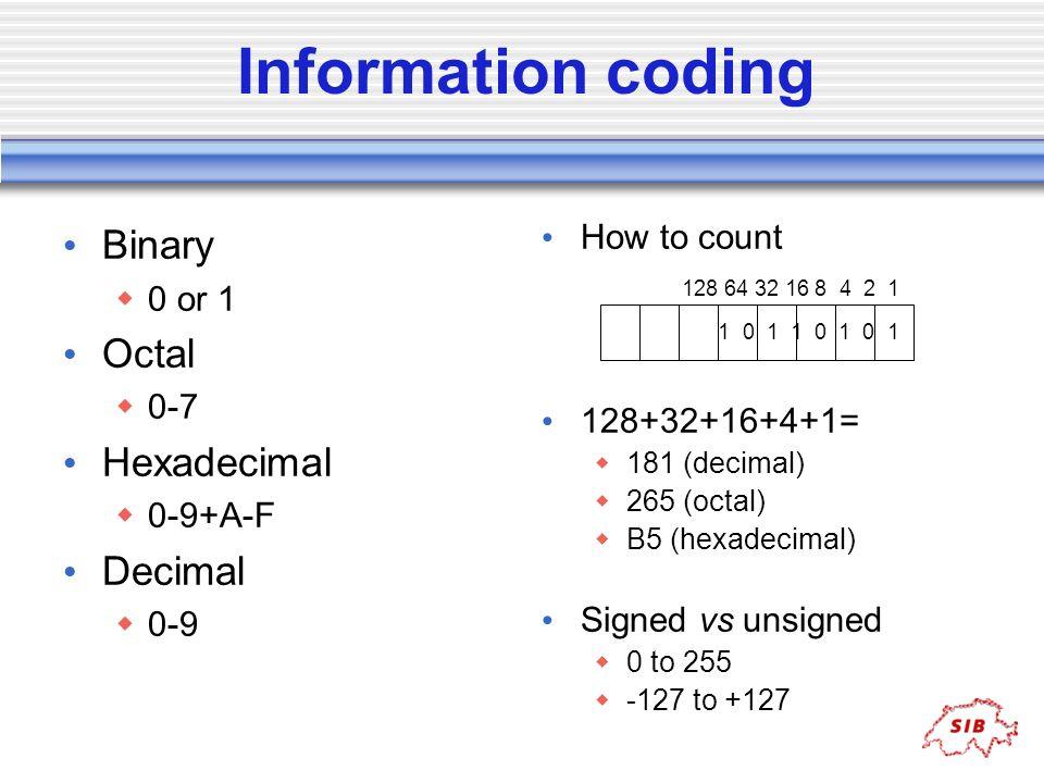 Information coding Binary 0 or 1 Octal 0-7 Hexadecimal 0-9+A-F Decimal 0-9 How to count 128+32+16+4+1= 181 (decimal) 265 (octal) B5 (hexadecimal) Sign
