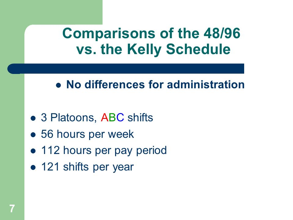 7 Comparisons of the 48/96 vs. the Kelly Schedule No differences for administration 3 Platoons, ABC shifts 56 hours per week 112 hours per pay period