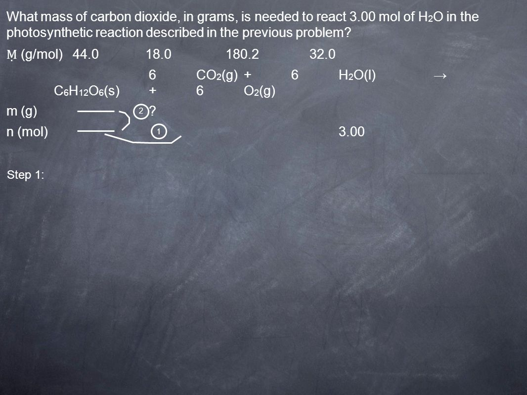 Step 1: 1 (g/mol) 44.0 18.0 180.2 32.0 6CO 2 (g)+6H 2 O(l) C 6 H 12 O 6 (s)+6O 2 (g) m (g)? n (mol)3.00 2 What mass of carbon dioxide, in grams, is ne