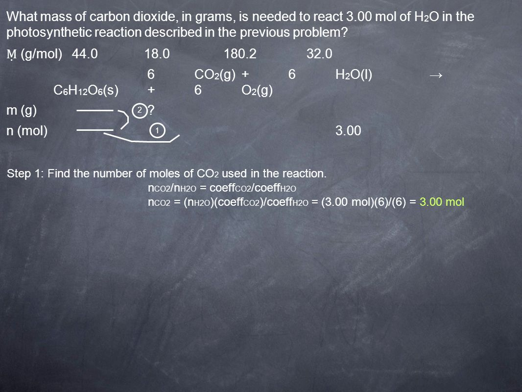 Step 1: Find the number of moles of CO 2 used in the reaction.