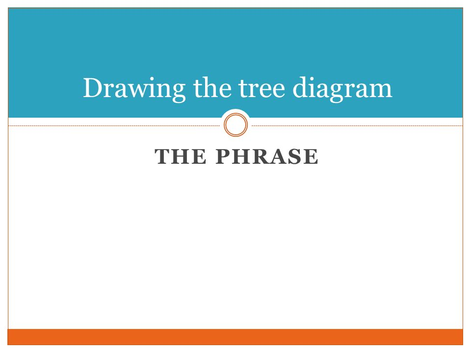 THE PHRASE Drawing the tree diagram