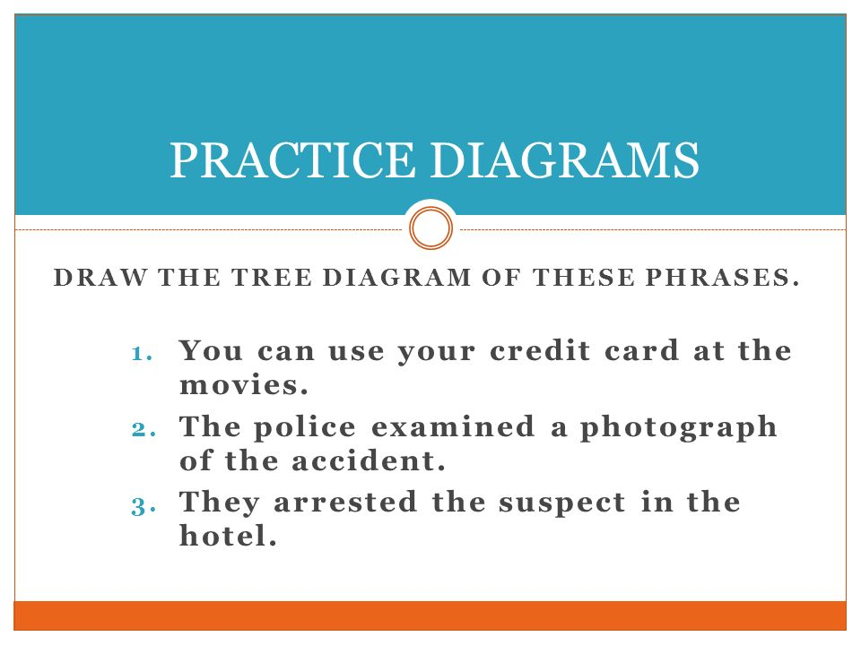 DRAW THE TREE DIAGRAM OF THESE PHRASES. 1. You can use your credit card at the movies. 2. The police examined a photograph of the accident. 3. They ar