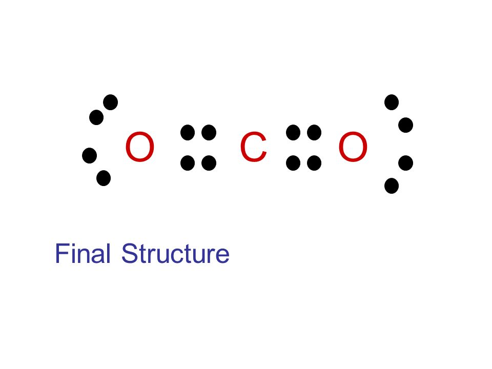 OOC Final Structure