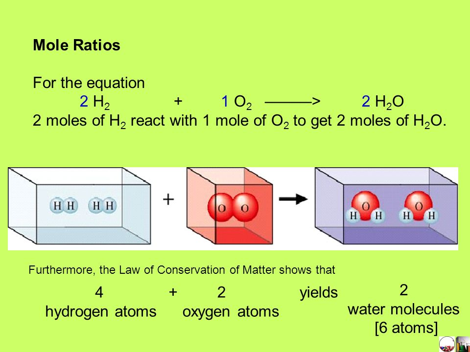 Mole Ratios The coefficients of a chemical equation represent a ratio of moles. They are used to balance the equation thereby reflecting the Law of Co