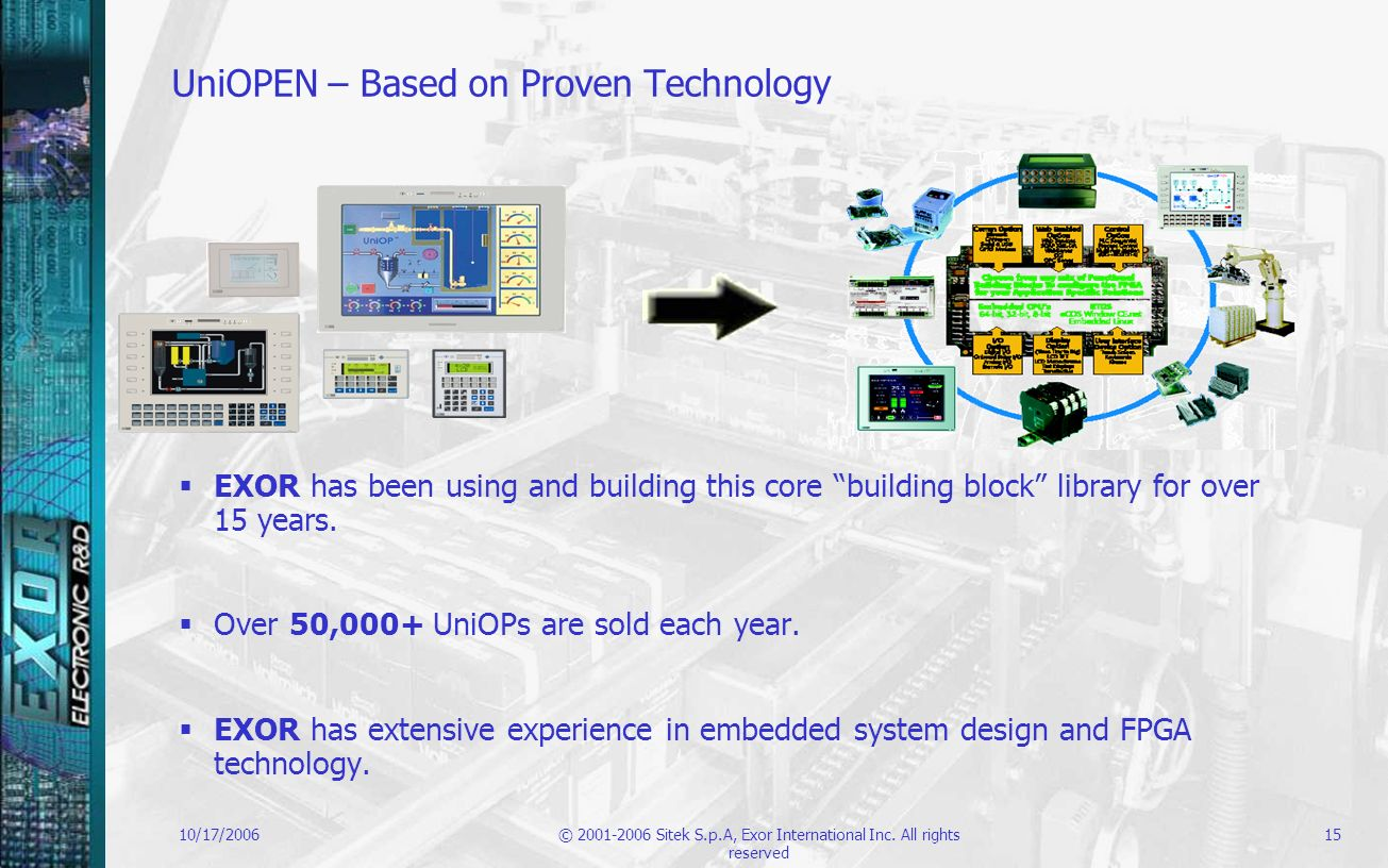 10/17/2006© 2001-2006 Sitek S.p.A, Exor International Inc. All rights reserved 15 UniOPEN – Based on Proven Technology EXOR has been using and buildin
