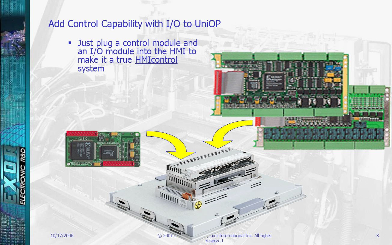 10/17/2006© 2001-2006 Sitek S.p.A, Exor International Inc. All rights reserved 8 Add Control Capability with I/O to UniOP Just plug a control module a