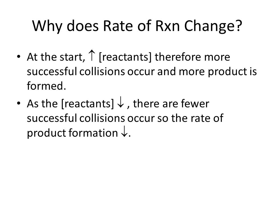 Why does Rate of Rxn Change? At the start, [reactants] therefore more successful collisions occur and more product is formed. As the [reactants], ther