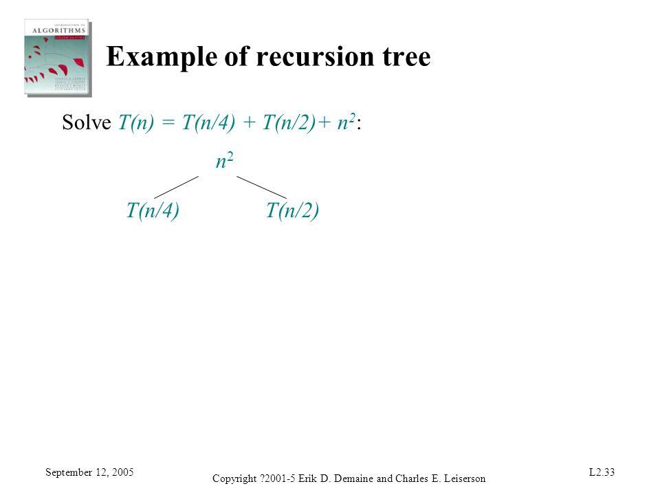September 12, 2005 Copyright ?2001-5 Erik D. Demaine and Charles E. Leiserson L2.33 Example of recursion tree Solve T(n) = T(n/4) + T(n/2)+ n 2 : n2n2