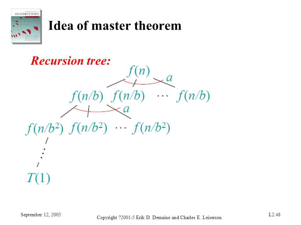 September 12, 2005 Copyright ?2001-5 Erik D. Demaine and Charles E. Leiserson L2.48 Idea of master theorem Recursion tree: