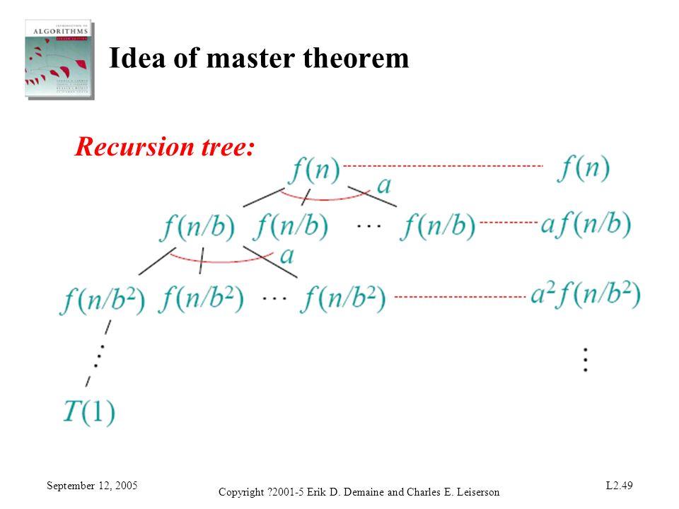 September 12, 2005 Copyright ?2001-5 Erik D. Demaine and Charles E. Leiserson L2.49 Idea of master theorem Recursion tree: