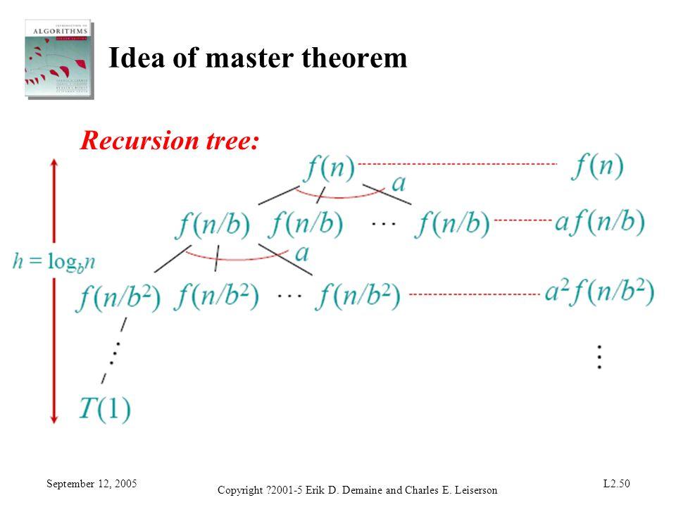 September 12, 2005 Copyright ?2001-5 Erik D. Demaine and Charles E. Leiserson L2.50 Idea of master theorem Recursion tree: