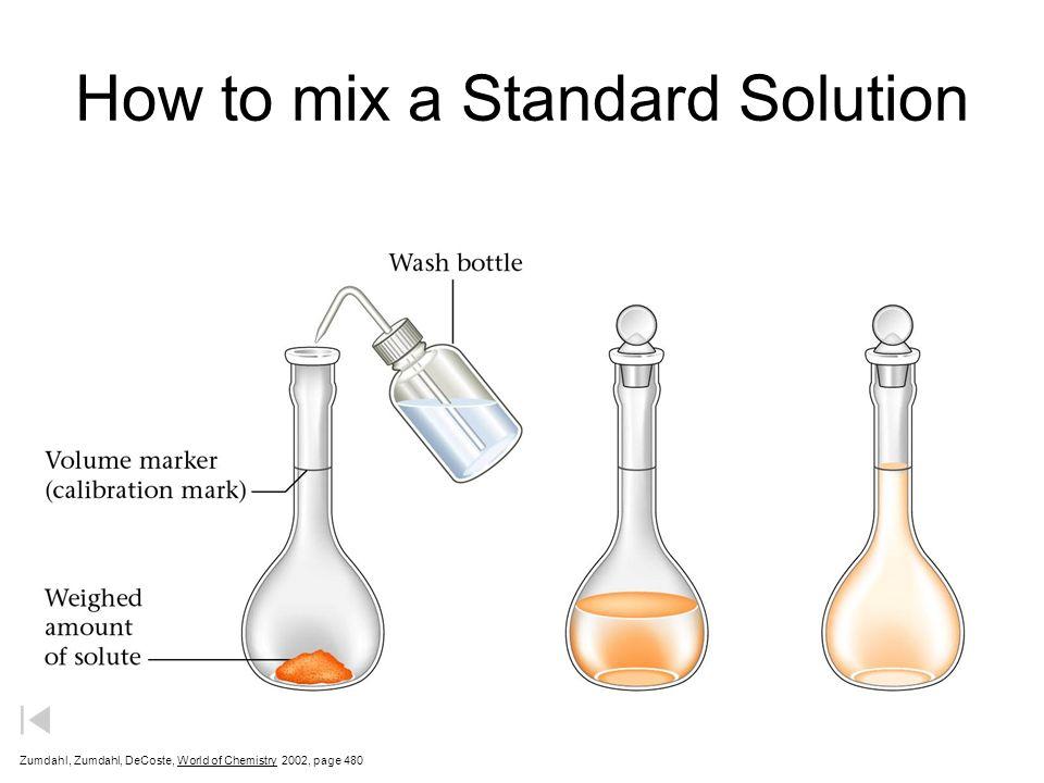 How to mix a Standard Solution Zumdahl, Zumdahl, DeCoste, World of Chemistry 2002, page 480