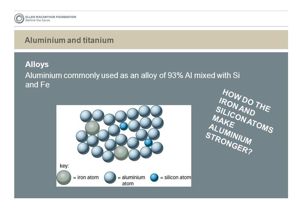 Quiz time: question 4 4.Aluminium is often recycled.