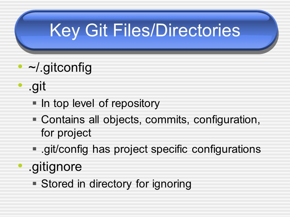 Key Git Files/Directories ~/.gitconfig.git In top level of repository Contains all objects, commits, configuration, for project.git/config has project specific configurations.gitignore Stored in directory for ignoring