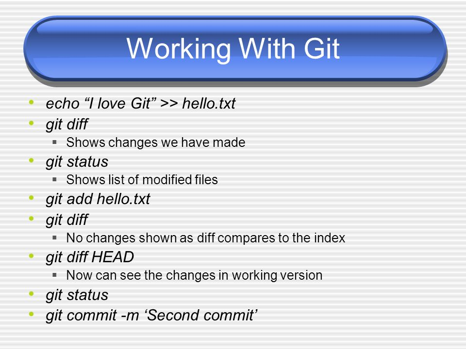 Working With Git echo I love Git >> hello.txt git diff Shows changes we have made git status Shows list of modified files git add hello.txt git diff No changes shown as diff compares to the index git diff HEAD Now can see the changes in working version git status git commit -m Second commit